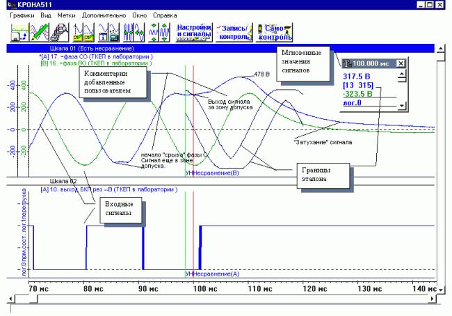 """Статья """"Система контроля и диагностики электронных устройств."""" (Дружаев А.А., Ханбеков В.Г.) Рисунок 1"""