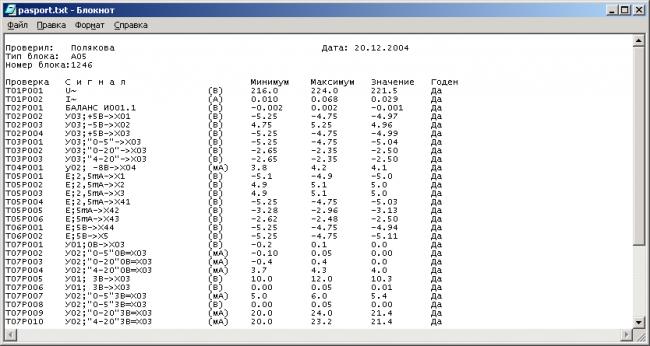 Просмотр подробного протокола проверки электронного блока (паспорта), по каждому измерению