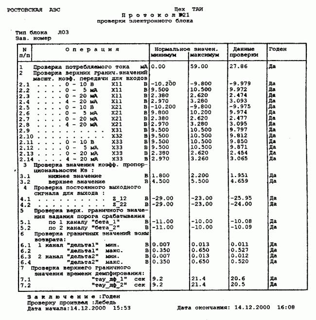 Протокол автоматизированной проверки электронного блока