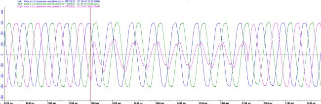 Регистрация отклонения в системе электропитания с помощью устройства Крона-516