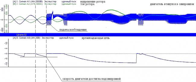 Статья о использовании Крона-520 на ЧМК (рис.3)