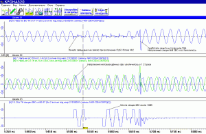 Регистрация сигналов при сбое в работе оборудования