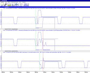 Автоматическая запись сигналов в процессе контроля их временной диаграммы при ее нарушении