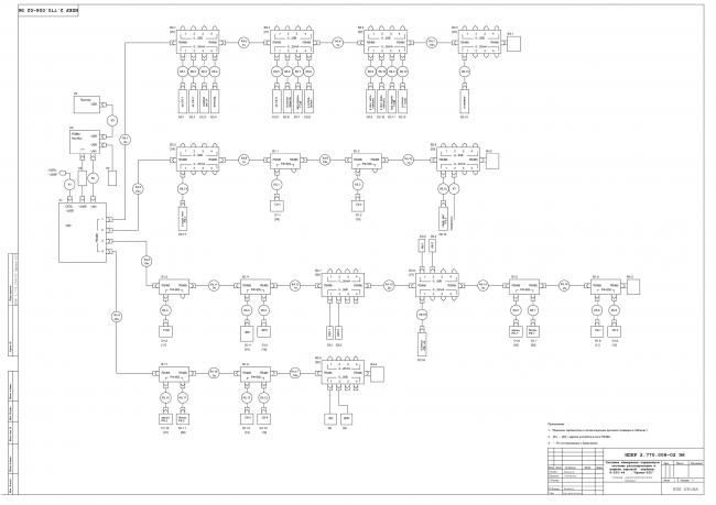 Крона-522. Схема подключения системы к турбоагрегату К-220-44