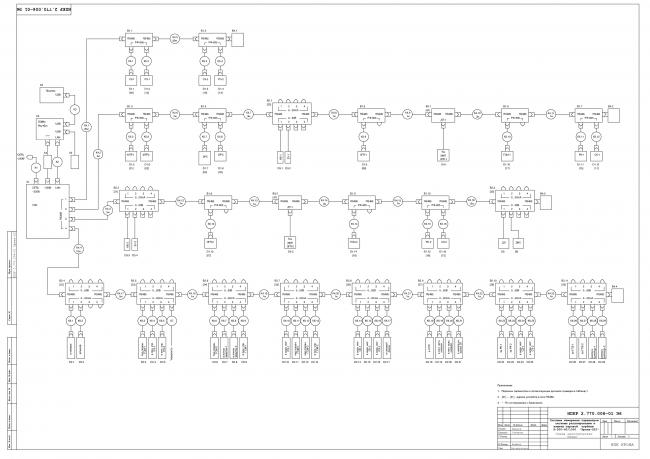 Крона-522. Схема подключения системы к турбоагрегату К-500-60/1500