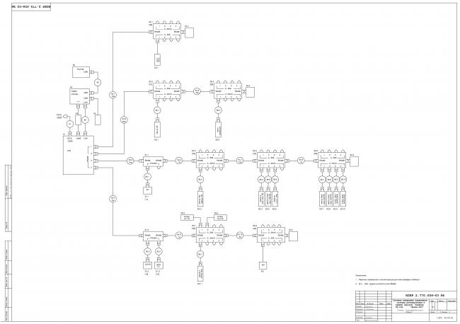 Крона-522. Схема подключения системы к турбоагрегату ОК-12А