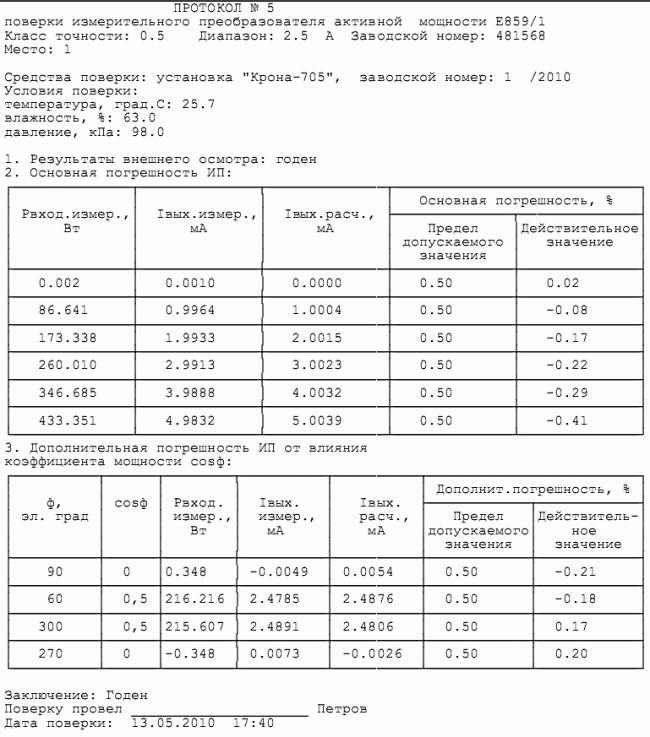 """Протокол поверки преобразователя активной мощности Е859 установкой для поверки измерительных преобразователей """"КРОНА–705"""""""