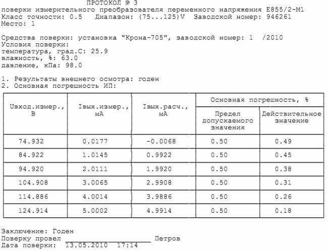 """Протокол поверки преобразователя переменного напряжения Е855 установкой для поверки измерительных преобразователей """"КРОНА–705"""""""