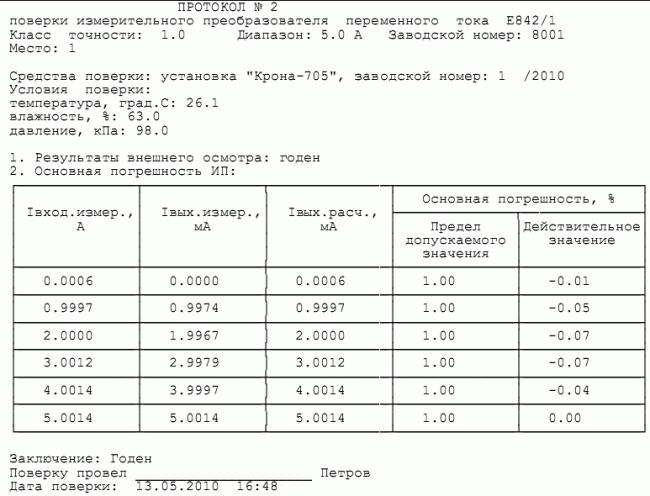 """Протокол поверки преобразователя переменного тока Е842 установкой для поверки измерительных преобразователей """"КРОНА–705"""""""
