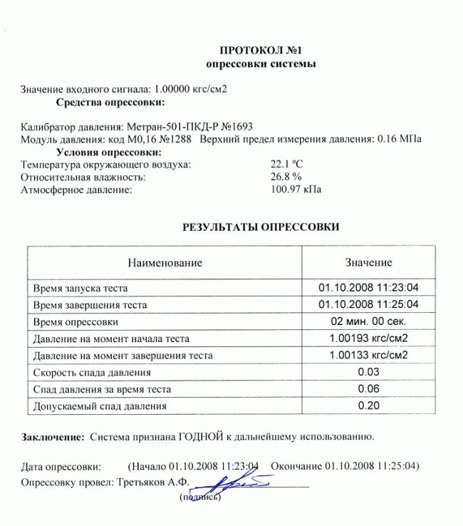 Протокол опрессовки для поверки датчиков давления МЕТРАН САПФИР