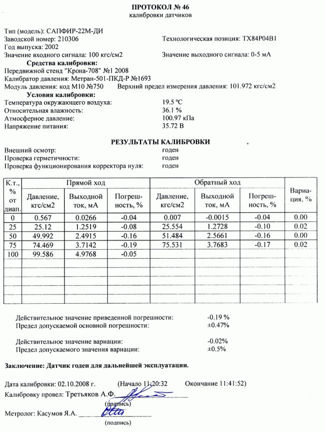 Протокол калибровки датчика давления МЕТРАН САПФИР